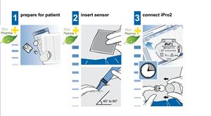 Nguyên lý hoạt động máy đo đường huyết